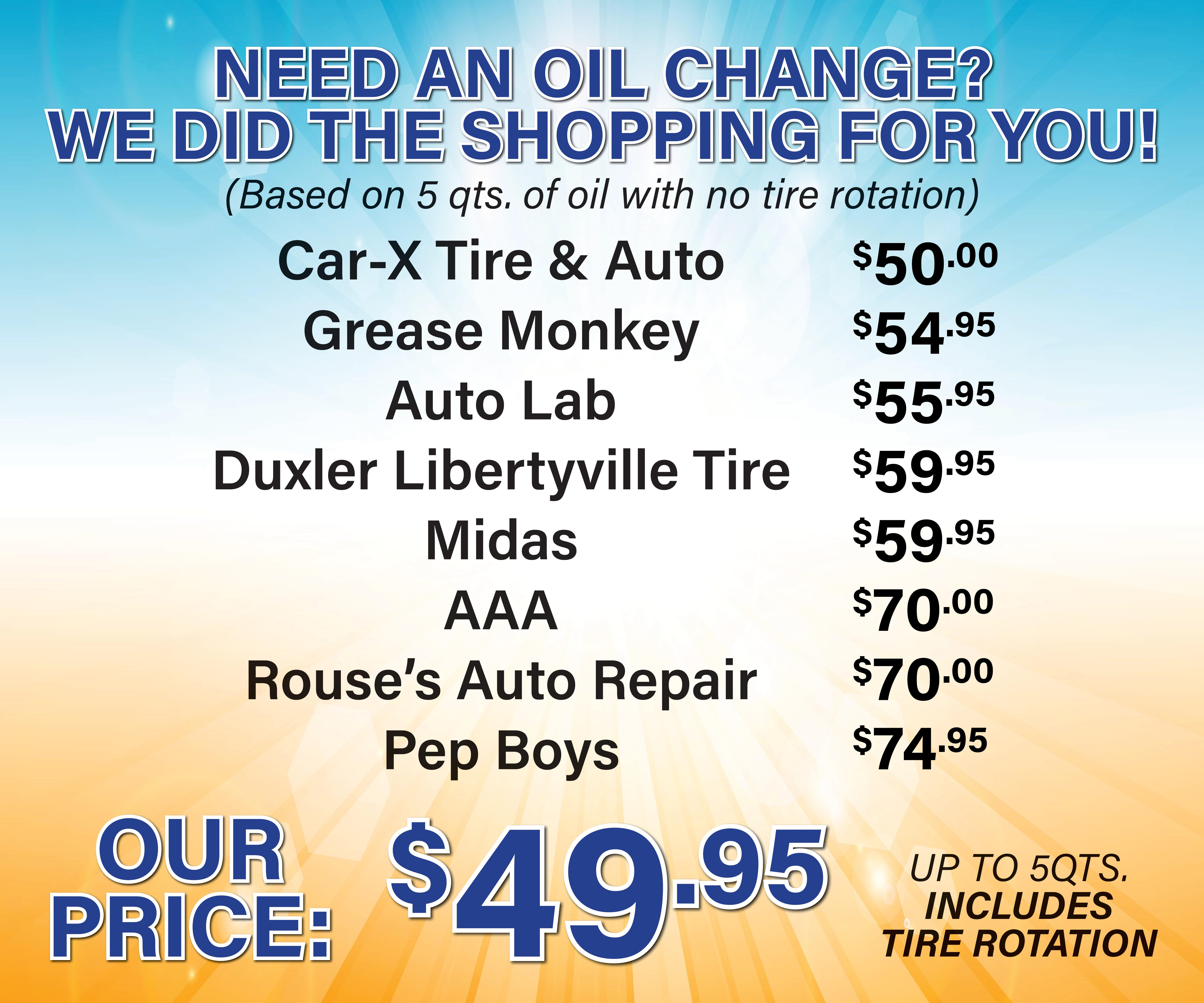 Compare Oil Change Prices Libertyville, IL